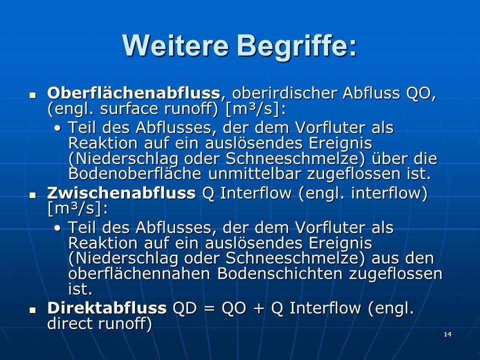 Weitere Begriffe: Oberflächenabfluss, oberirdischer Abfluss QO, (engl. surface runoff) [m³/s]: